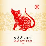 2020 Chinese New Year Forecast